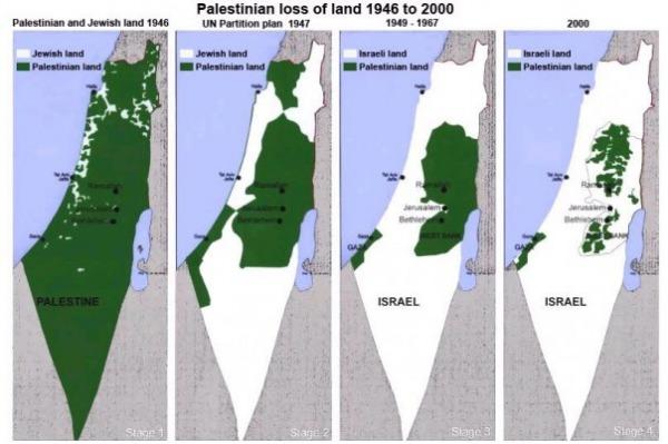 palestina-nekad-i-sad
